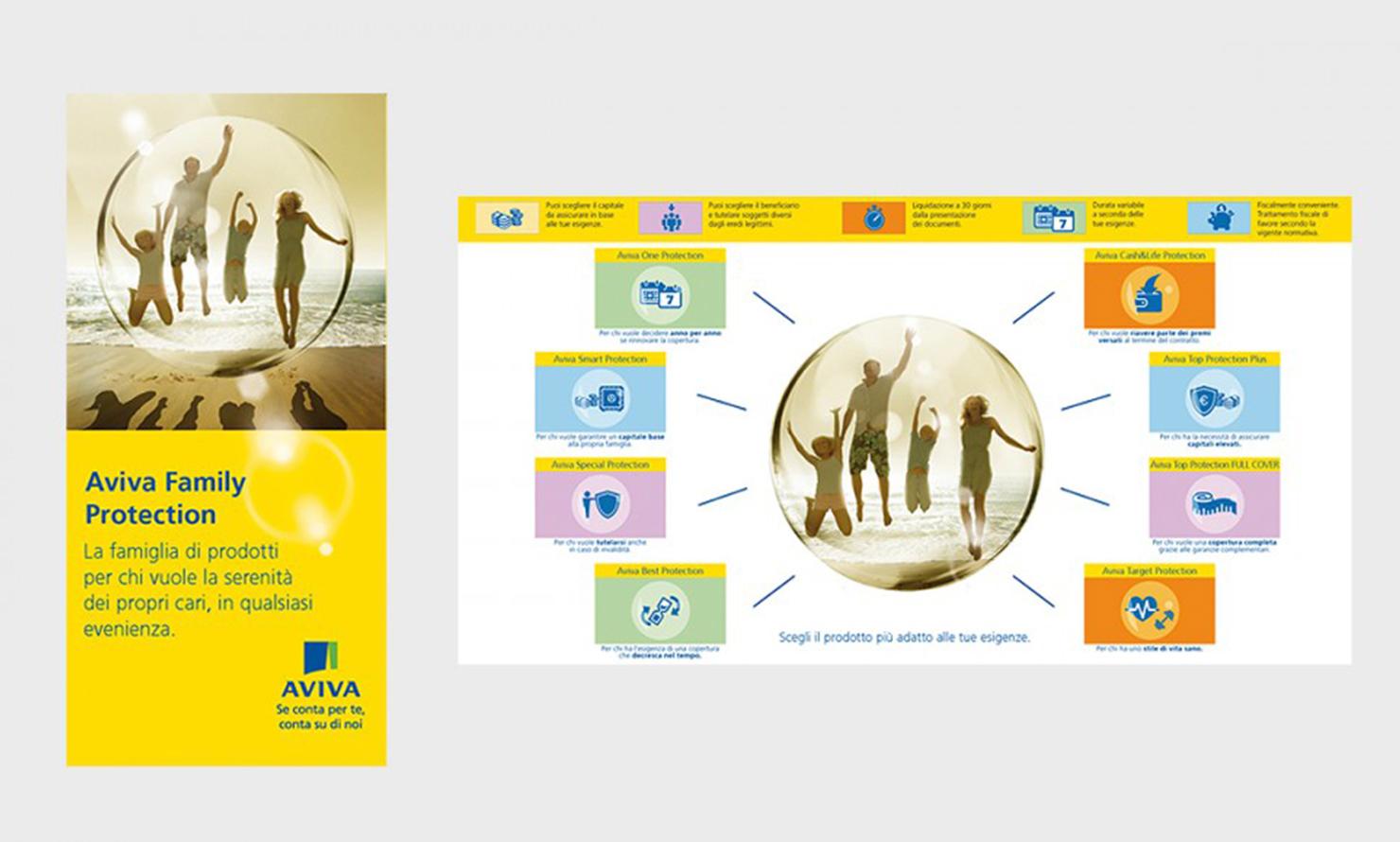 https://www.kubelibre.com/uploads/Slider-work-tutti-clienti/aviva-family-protection-2.jpg
