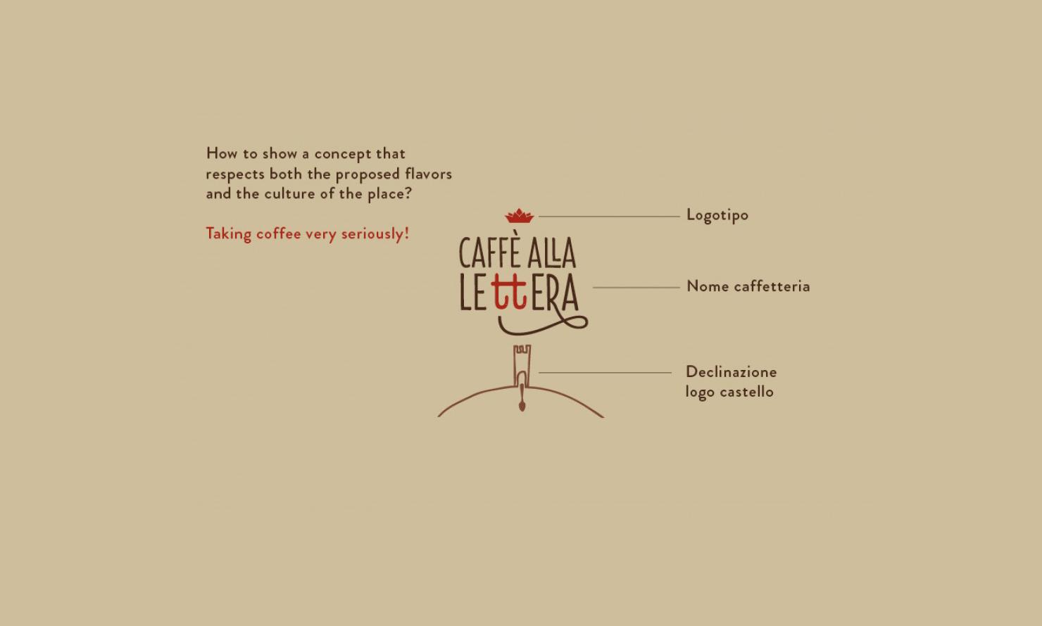https://www.kubelibre.com/uploads/Slider-work-tutti-clienti/manital-vistaterra-caffè-alla-lettera-la-caffetteria-di-vistaterra-3.jpg