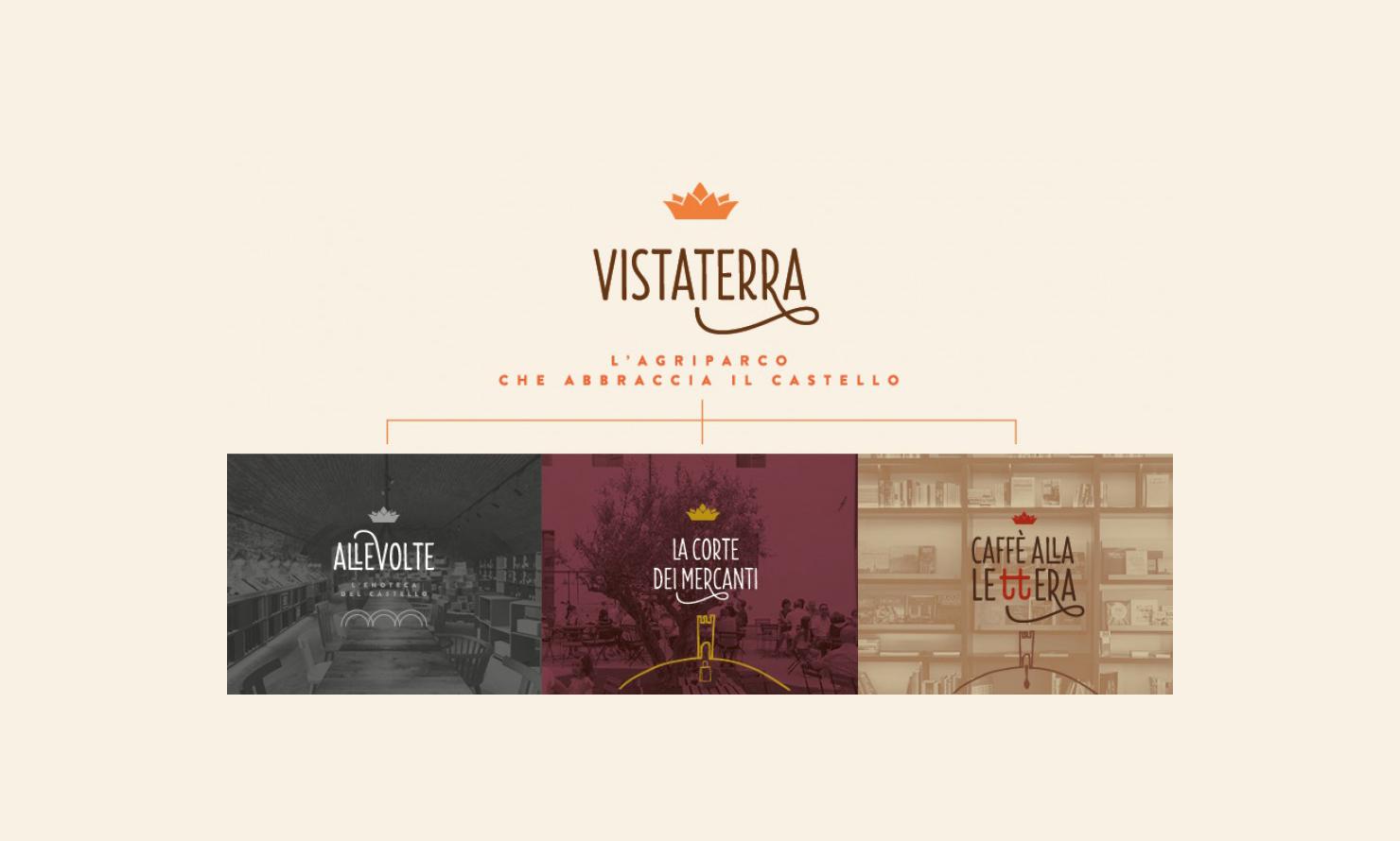 https://www.kubelibre.com/uploads/Slider-work-tutti-clienti/manital-vistaterra-l-agriparco-che-abbraccia-il-castello-brand-identity-brand-strategy-1.jpg