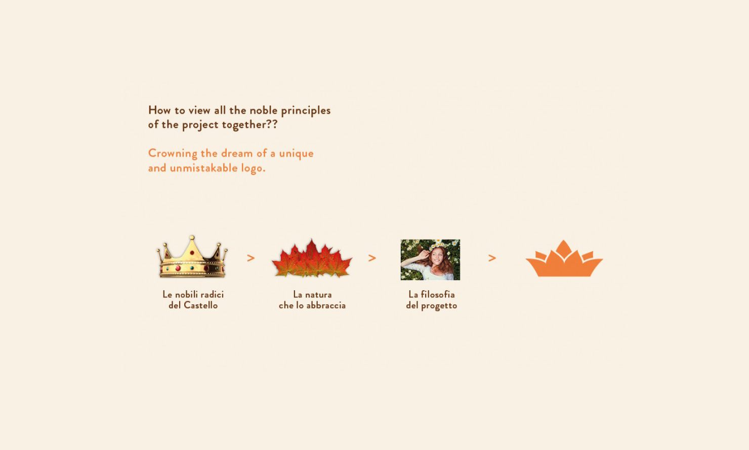 https://www.kubelibre.com/uploads/Slider-work-tutti-clienti/manital-vistaterra-l-agriparco-che-abbraccia-il-castello-brand-identity-brand-strategy-7.jpg