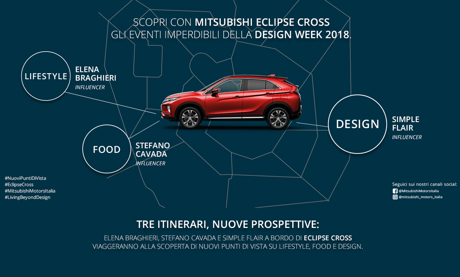 https://www.kubelibre.com/uploads/Slider-work-tutti-clienti/mitsubishi-eclipse-cross-design-week-2.jpg